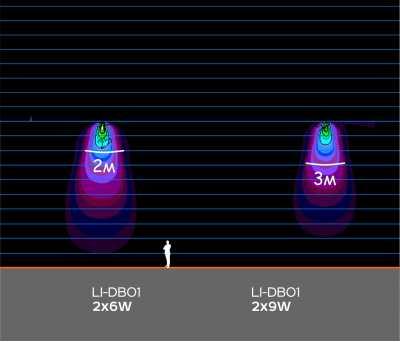 Настенные светильники LI-DB01