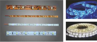 Led strip light LI-001-TNB-1
