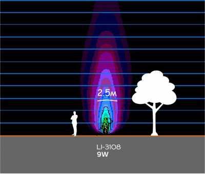 Грунтовые светильники LI-3108