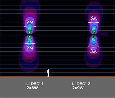 Настенные светильники LI-DB01-2