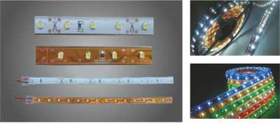 Led strip light LI-001TNB-2