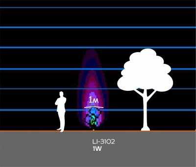 Грунтовые светильники LI-3102